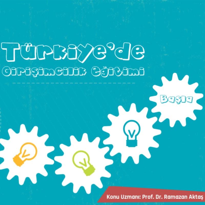 MiniMBA (İşletme Yöneticiliği) Sertifika Programı
