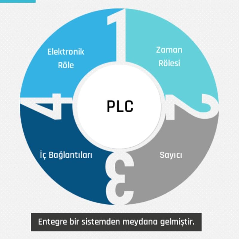 PLC ile Endüstriyel Otomasyon Sertifika Programı