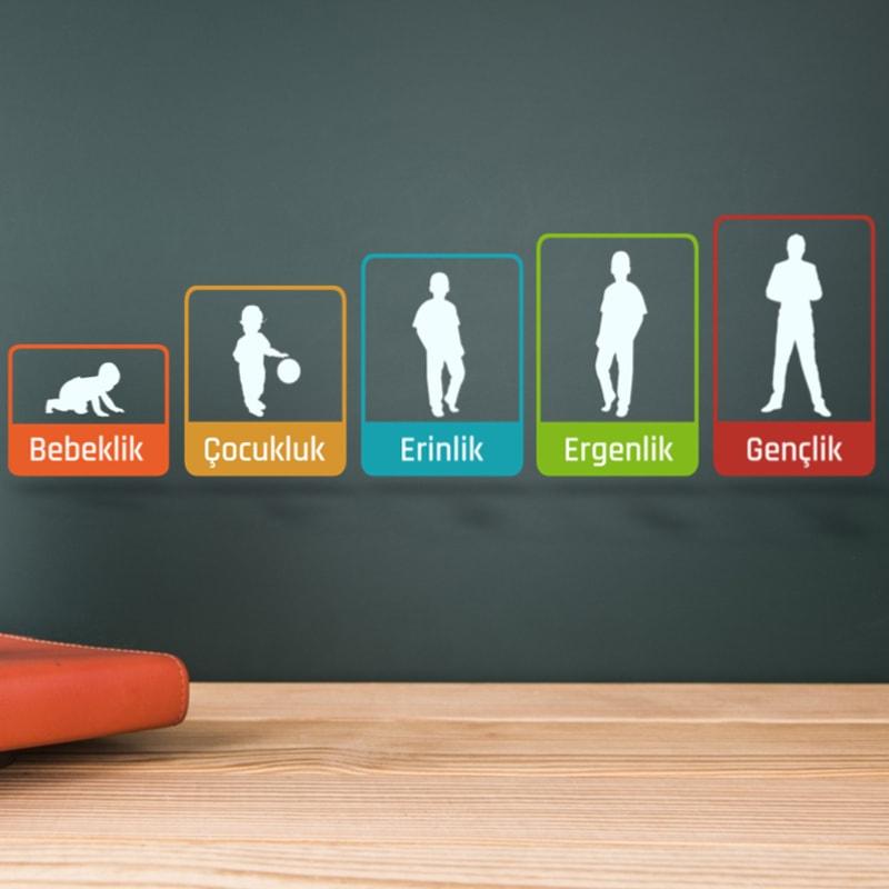 Yetişkin Eğitimine Giriş Eğitimi